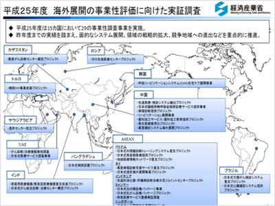 図1.平成25年度 海外展開の事業性評価に向けた実証調査